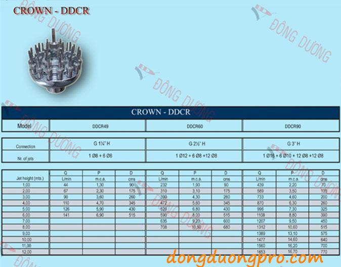 Vòi phun nước 3 tầng - Catalogue thiết bị phun nước
