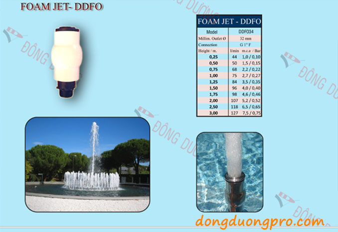 Vòi phun sủi bọt - Catalogue thiết bị phun nước