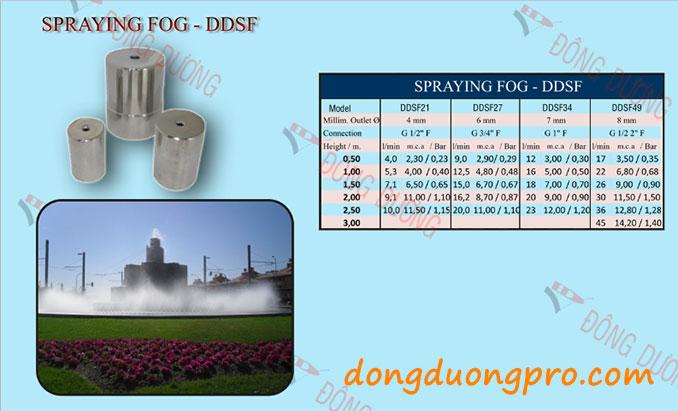 Vòi phun sương mù - Catalogue thiết bị phun nước