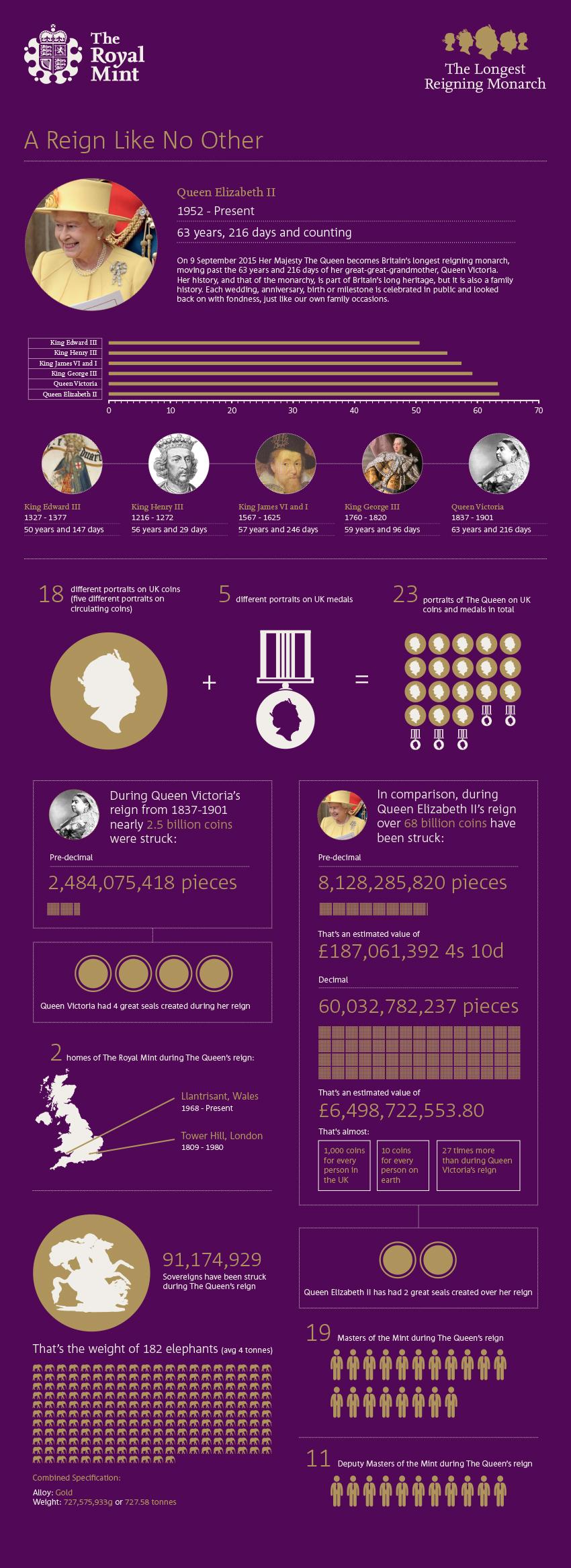 LRM_Online_Infographic_Stats