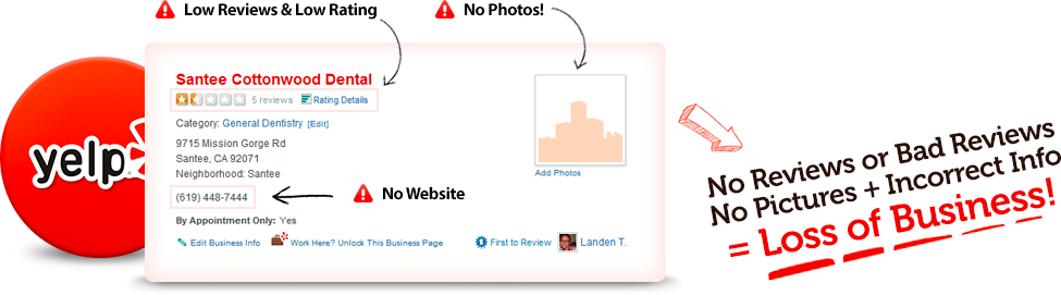 example business listing