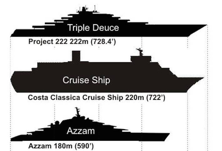 triple deuce - worlds largest superyacht