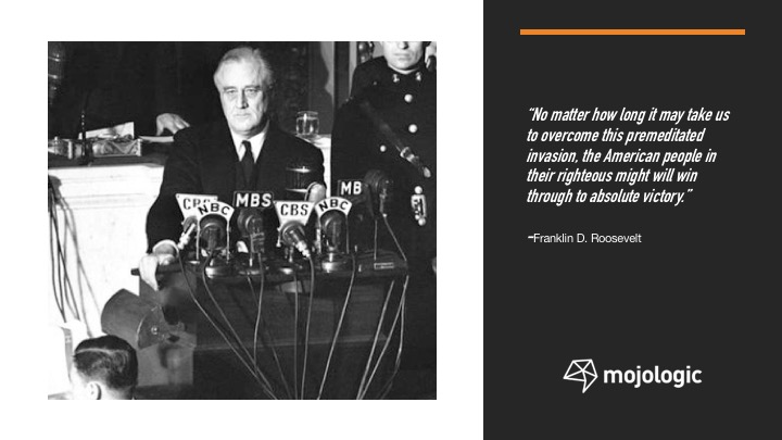 Speech 20: Franklin Roosevelt (a day that will live in infamy)