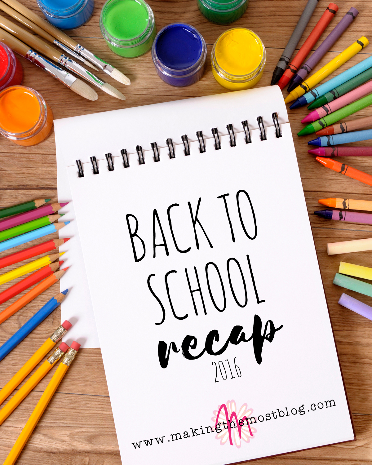 Back to School Recap | Making the Most Blog