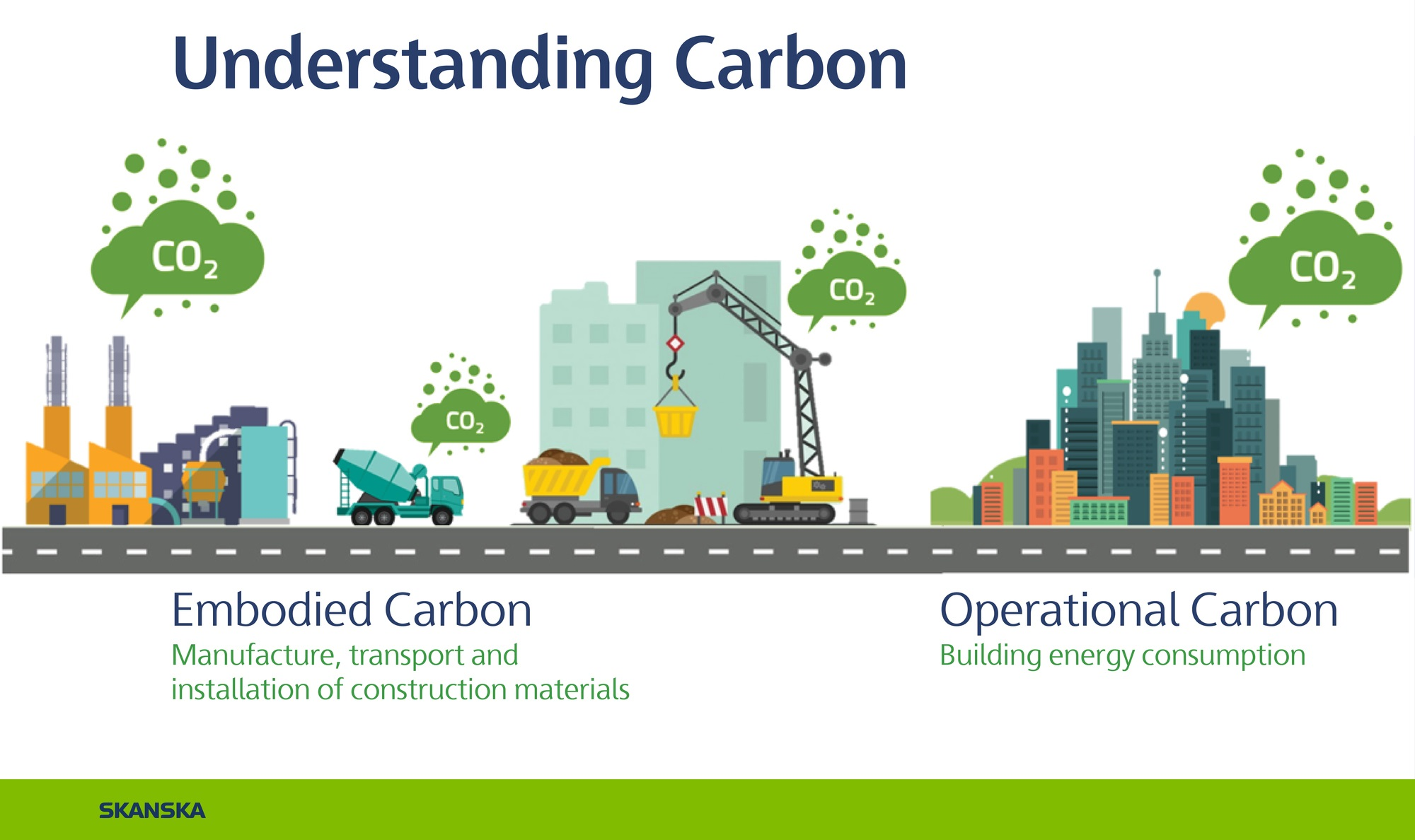 Importance of Reducing Embodied Carbon in Buildings – Beyond Green