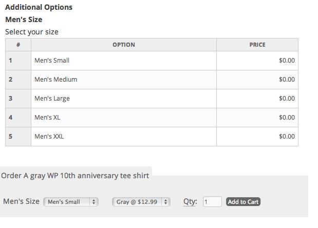 Sell with WordPress   eShop Option Sets