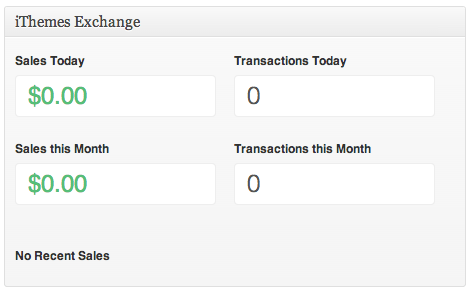 Sell with WordPress | Exchange Reporting
