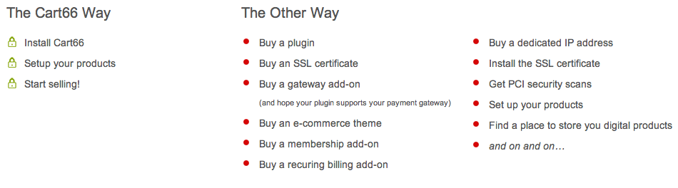 Sell with WordPress | Cart66 Cloud membership site