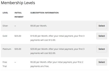 Paid Memberships Pro Review | Purchasing Memberships