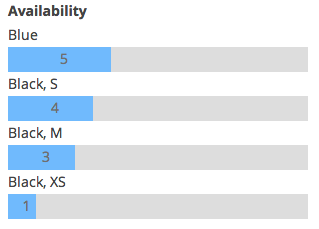 WooCommerce product variation availability bar graph