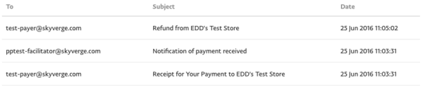 Easy Digital Download 2.6 Review: PayPal Refunded