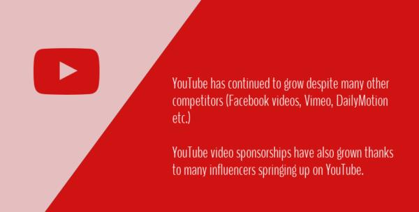 YouTube Sponsorship