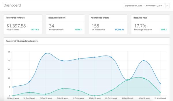 Jilt app: dashboard reporting