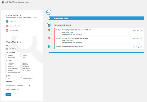 WP Tao Review: tracking site events