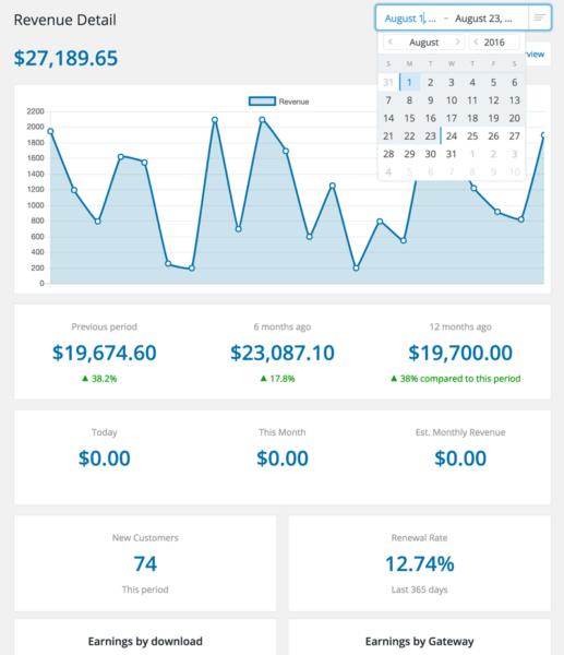 edd metrics revenue details page