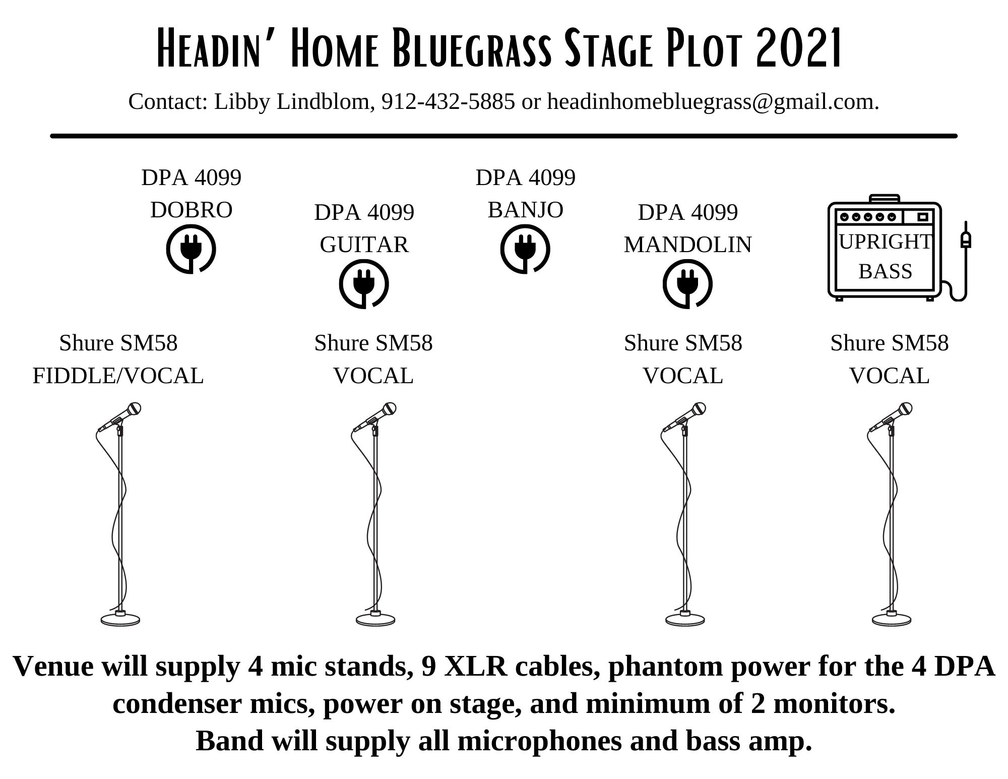 Headin' Home Bluegrass Stage Plot