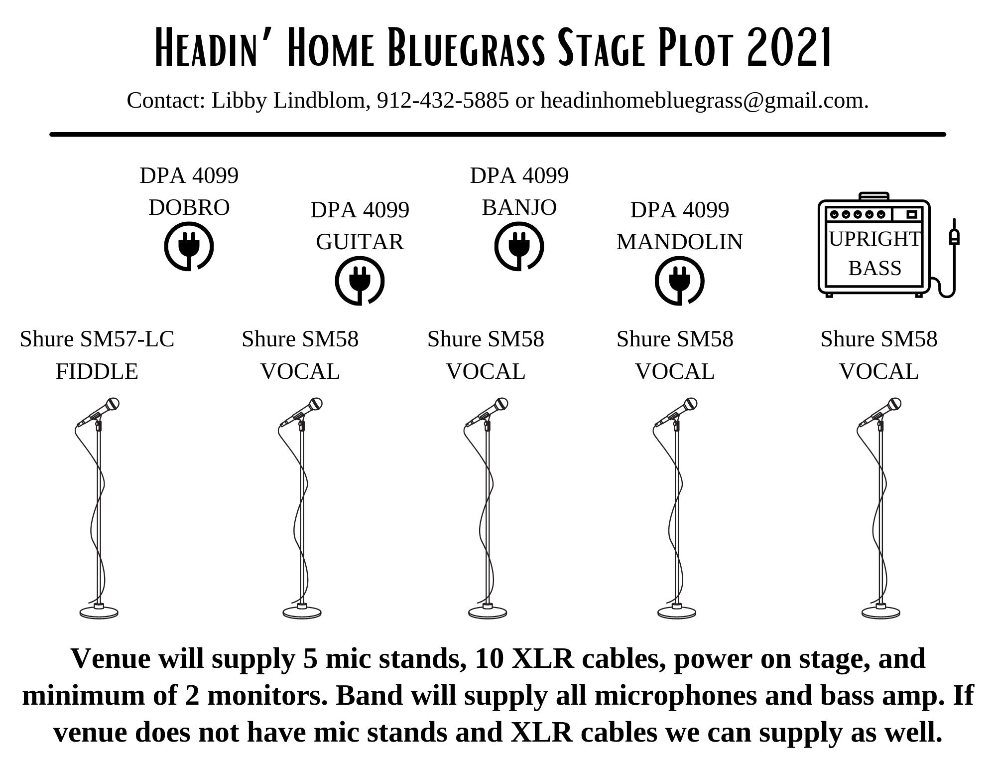 Headin' Home Bluegrass Stage Plot-2