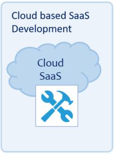Cloud based SaaS development