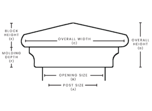 nantucket post cap measurement chart monterey