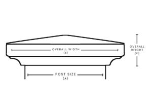 nantucket post cap non slip over finials