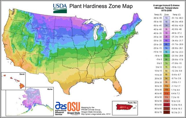Hardiness USA 2016