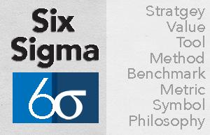 Six Sigma Training Opportunities