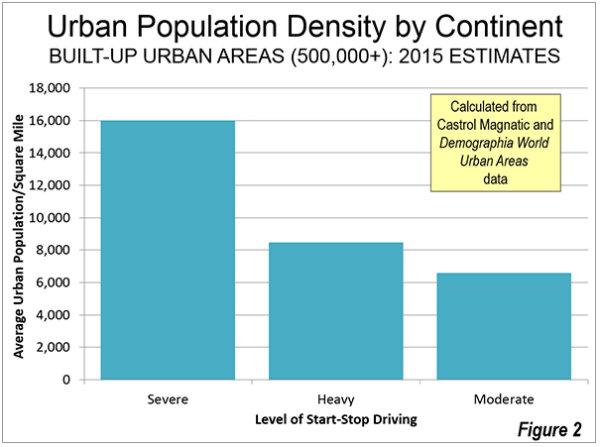 urban pop density