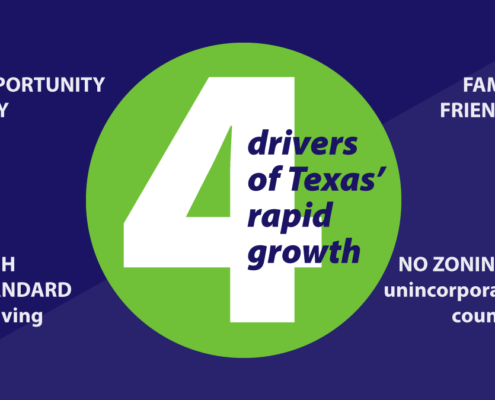 Four drivers of Texas' rapid growth