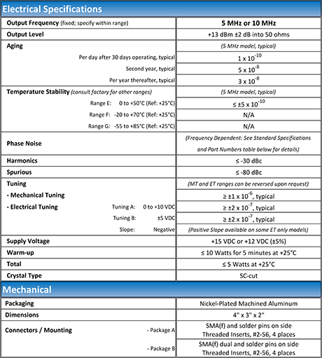 BTULN Typical Specs
