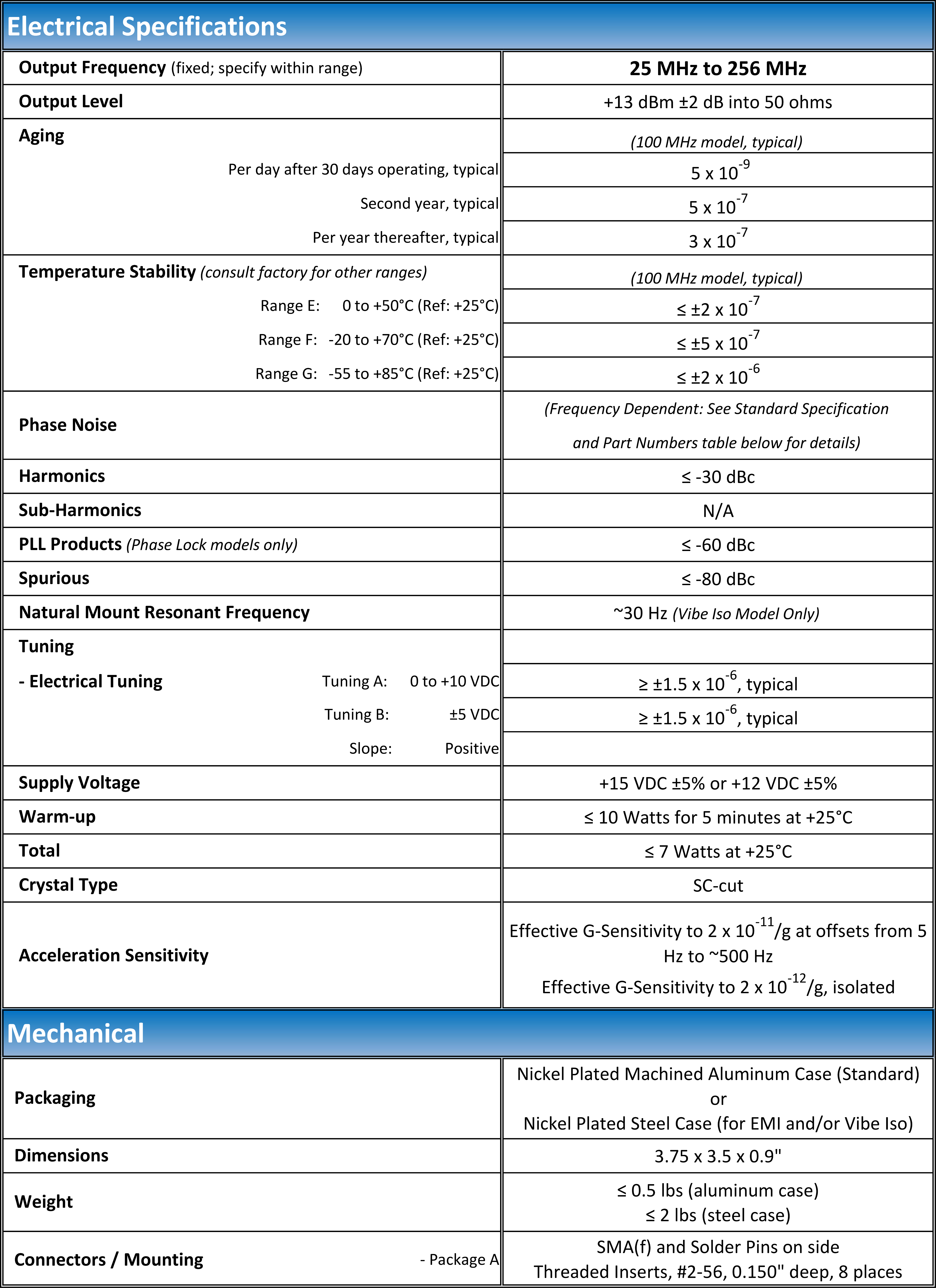 VHF Bootstrap II Typical Specs 170522
