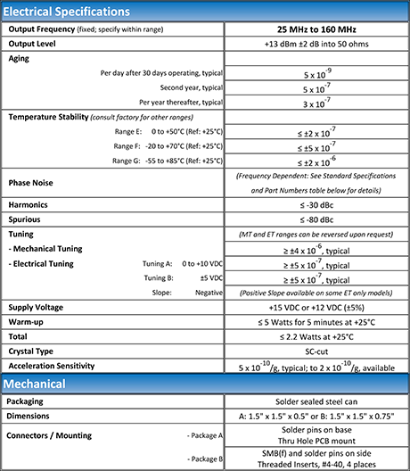 VHF LO Typical Specs