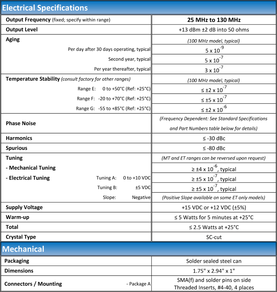 VHF ULN Typical Specs