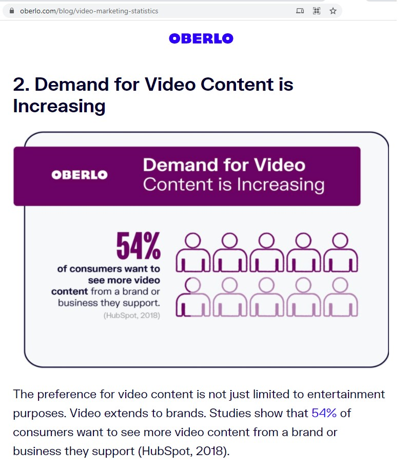 Demand for video content is increasing