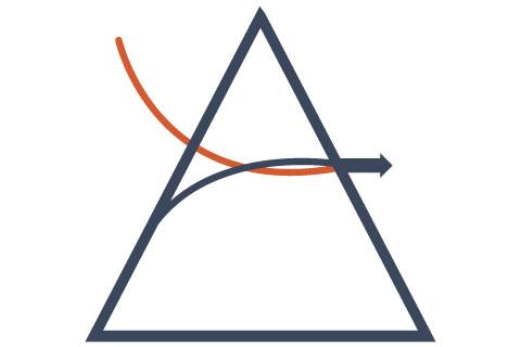 Transformation-Triangle