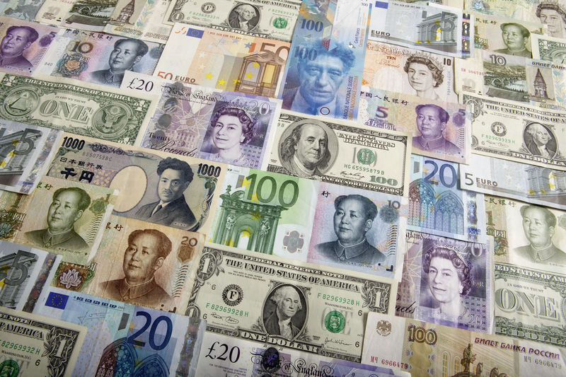 Forex: What is FX And Why Should traders care?