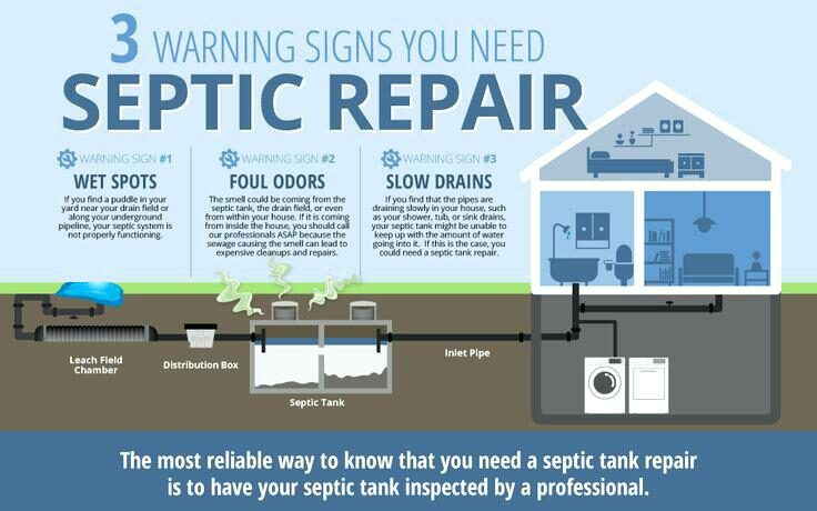 3-signs-you-need-septic-tank-repair-finding-clean-out-services