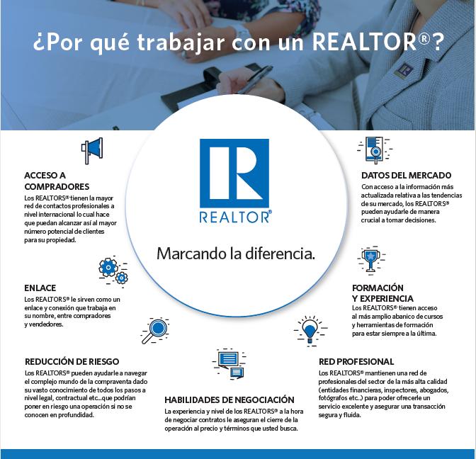 nicaragua-real-estate-team
