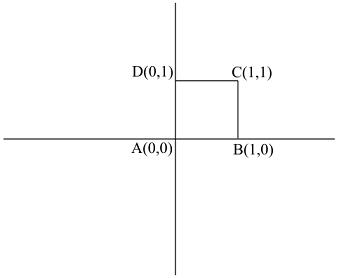 Circulation around a rectangular contour