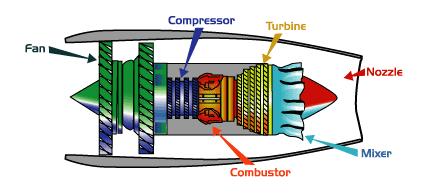 Image displaying jet engine parts