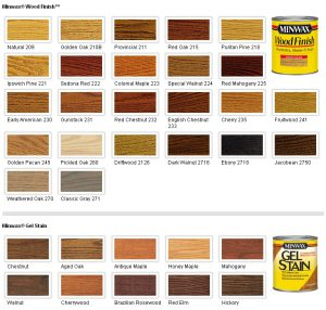 Minwax Stain options. Click image for suppliers full options.
