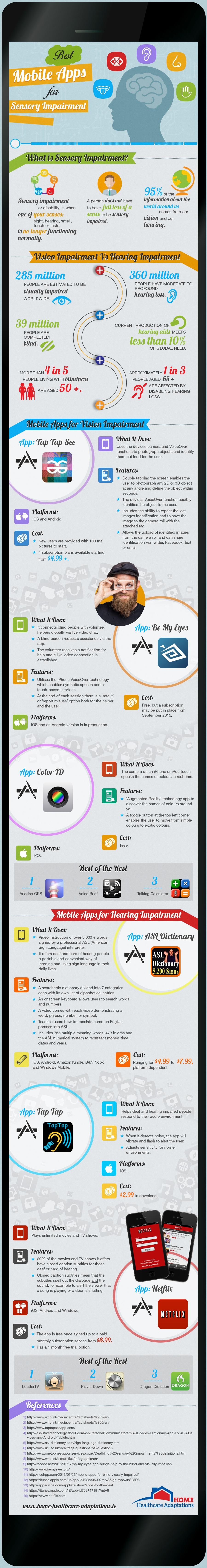 Best-Mobile-Apps-for-Sensory-Impairments-Infographic