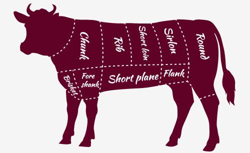 franks fine swine and beef jerky