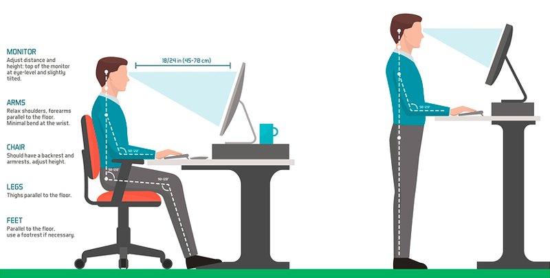 10 Ways to Stay Healthy If You Work at a Computer All Day-healthy desk setup