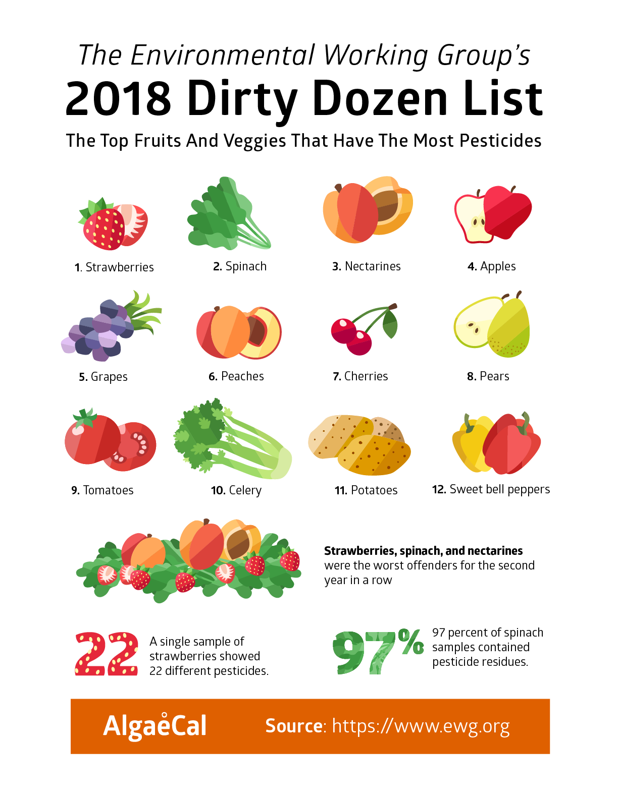 dirty dozen;