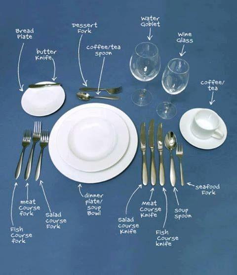 table setting emilypost.com