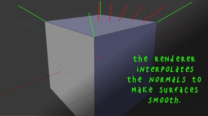 Teto explains interpolation of normals.