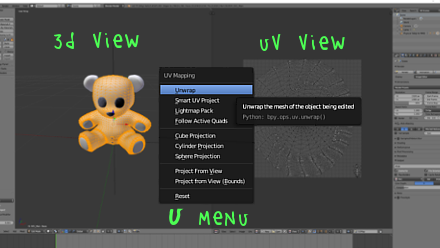 Blender's 3D view, UV view, and unwrap menu