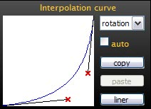 interpolation_curve