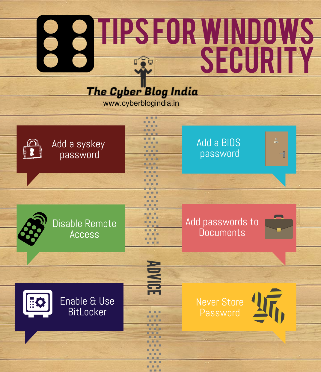 Six tips for Windows Security