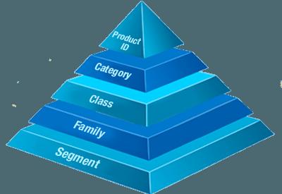 data classifiation, data breaches, theft, cybersafety,